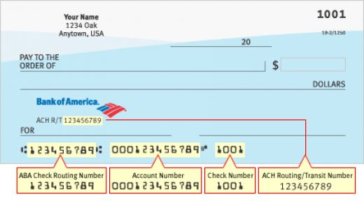 ACH Routing Number, USA | Routing Bank